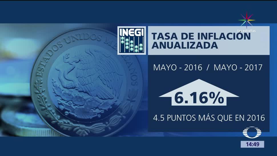 noticias, televisa, INEGI, inflación, disminuyó, mes de mayo