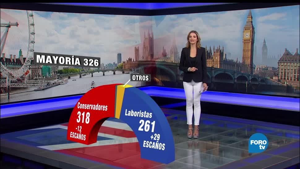 noticias, forotv, Cámara de los Comunes, elección, Reino Unido, Partido Conservado