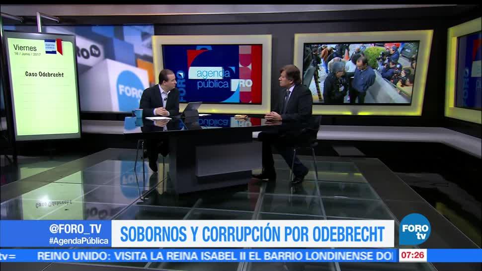 Análisis, Mexicanos, contra, Corrupción