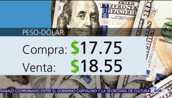 ventanillas bancarias, CDMX, dólar estadounidense, 17.75