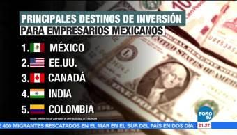 Expectativas, firma, Ernst and Young, México, economía, inversiones