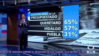 Instituto Mexicano para la Competitividad, Informe Legislativo 2017, funcionamiento, Congresos estatales