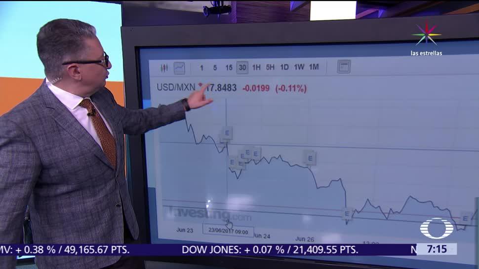 tasa de desempleo, México, mes de mayo, actividad económica, abril