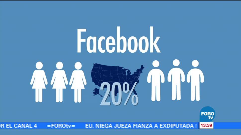 redes sociales, relaciones, destruirlas, Facebook, divorcios