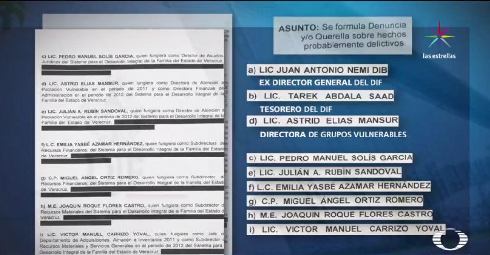 Gráfico de los funcionarios involucrados en desvío de recursos del DIF Veracruz