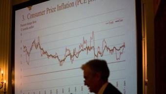 Integrantes de la Fed consideraban transitoria la debilidad en la inflación