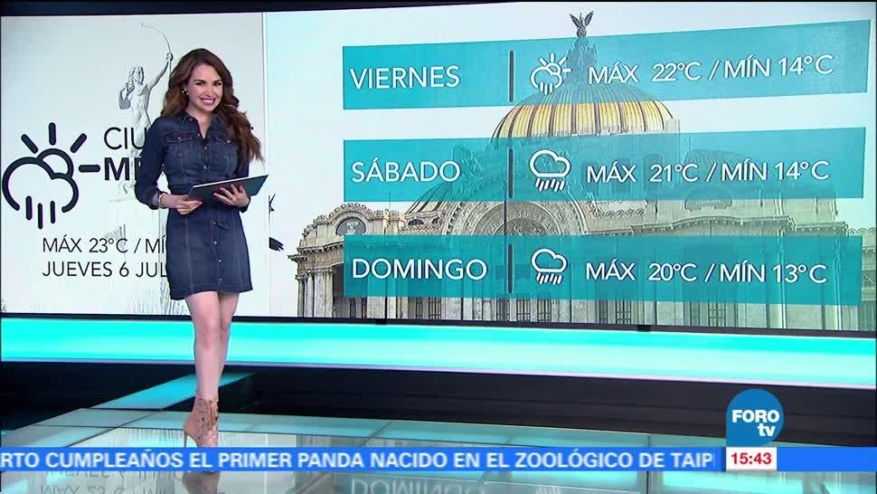 noticias, forotv, El clima, Mayte Carranco, clima, lluvia