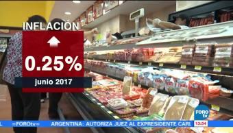 noticias, forotv, Inflación México, asciende, junio, informa el INEGI