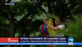 medida, defensiva, gobierno Maduro, decisión, Leopoldo, López