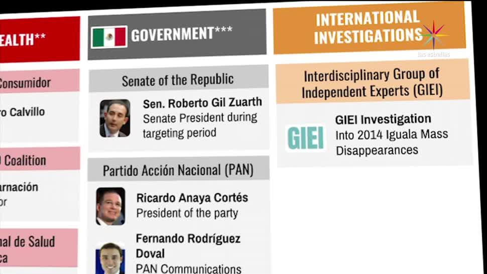 noticias, televisa, GIEI, espiado, Pegasus, Grupo Interdisciplinario de Expertos Independientes