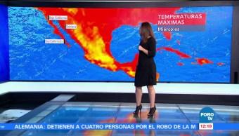 Tiempo al tiempo, Raquel Méndez, el clima