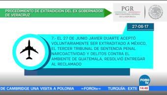 Pasos, que se siguieron, extradición de Duarte, 15 de abril
