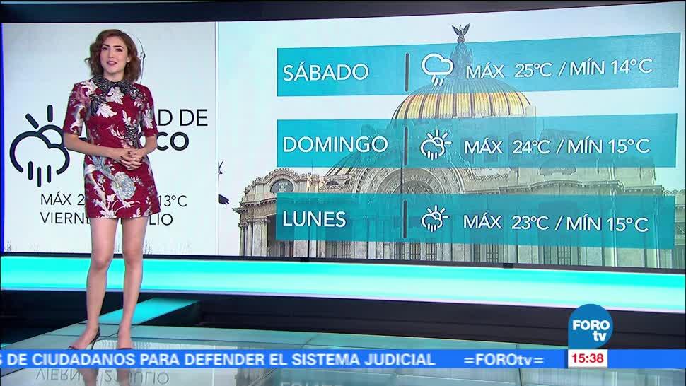 El Clima, Daniela Alvarez, Pronostico Del Tiempo, Condiciones Climatologicas