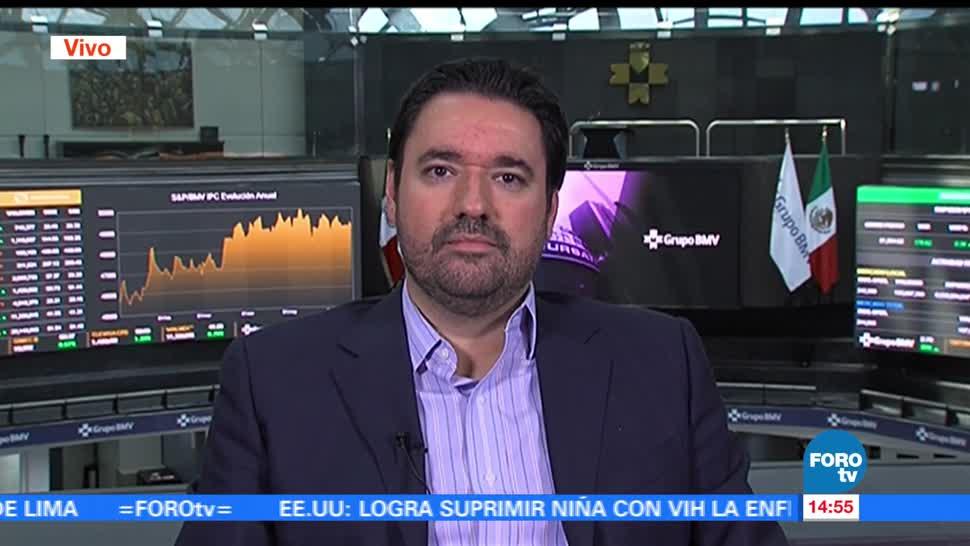 Analista Financiero Aumento Preven Ricardo Lopez Sanchez