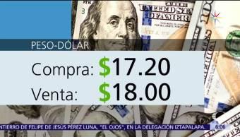 dólar, vende, 18.00