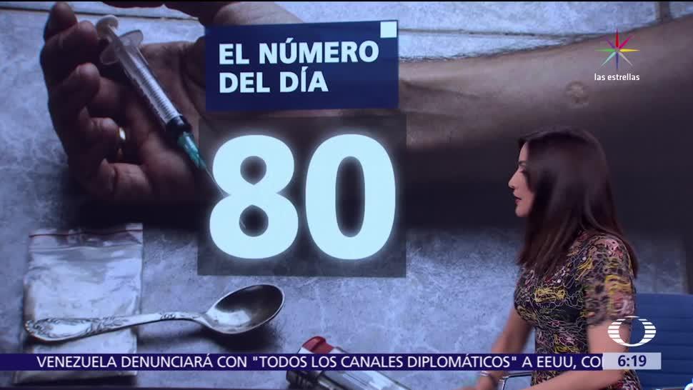El, número, día, 80