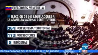 Elección de Asamblea Constituyente en Venezuela