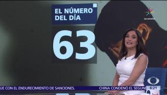 número, día, 63