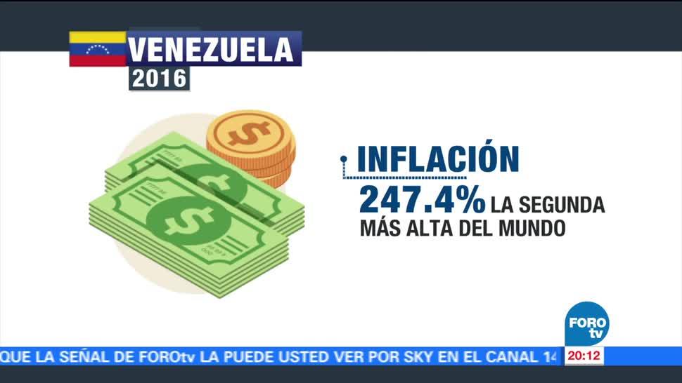 La Inflacion Venezuela Primer Semestre Alcanzo