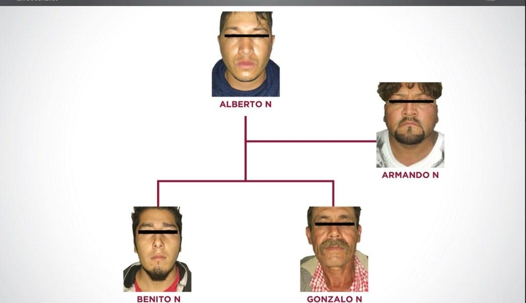 Detenidos, Edomex, Seguridad, Justicia, Grupo Delictivo