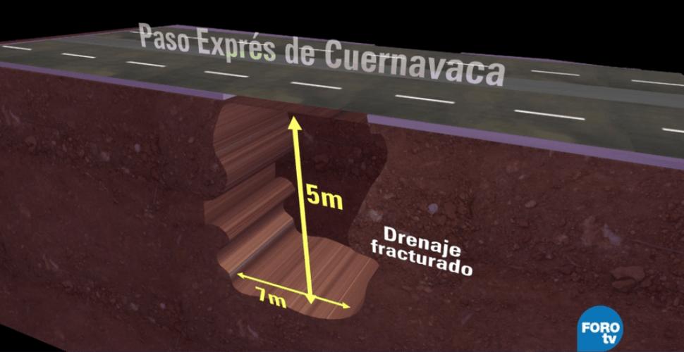 Accidente en el Paso Express en Cuernavaca, Morelos