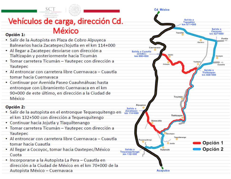 Vehículos de carga, dirección CDMX