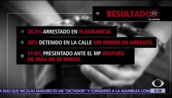 INEGI Presenta Primera Encuesta Nacional
