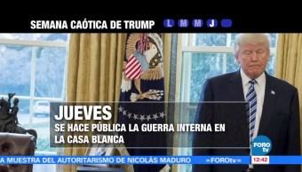 Donald Trump, tiene, semana, caótica