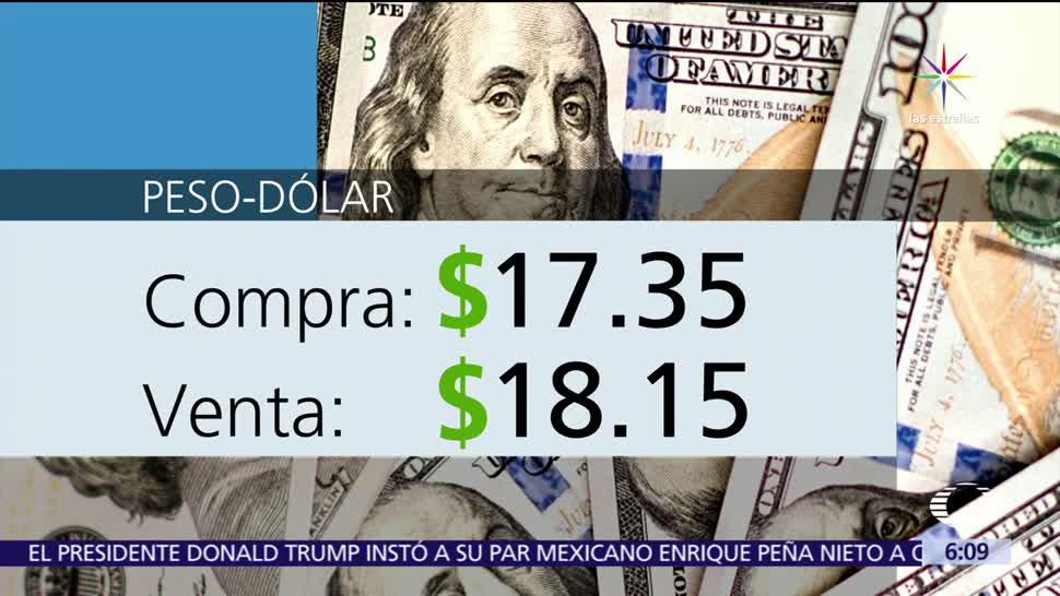 Dólar Compra $18.15 Ventanillas bancarias