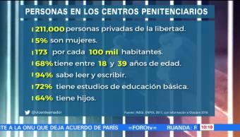 Historias Cuentan Centros Penitenciarios Mexico Vicente Amador