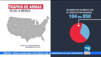 Aumenta el robo armas Estados Unidos