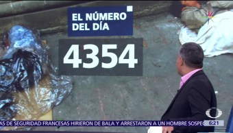 El, número, día, 4354