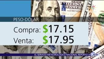 El, dólar, vende, $17.95