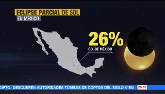 México podrá observar parcialmente el eclipse de SolMéxico podrá observar parcialmente el eclipse de Sol