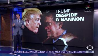 Steve Bannon Mente Maestra Trump