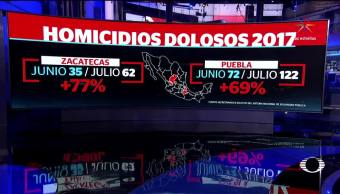 Disminuyen los homicidios dolosos en México