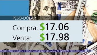 El, dólar, vende, $17.98