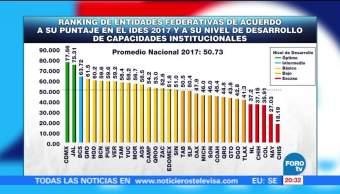 Mauricio Merino platica sobre la desigualdad social en México