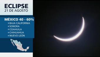 Eclipse Solar Agosto Vera Parcialmente Mexico