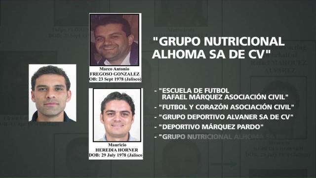 Empresas Personas Involucradas Raúl Flores