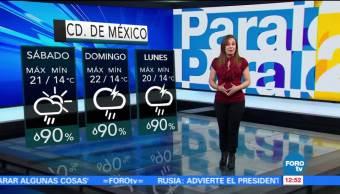 Tiempo Raquel Méndez Preven Lluvias Ciudad De México