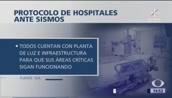 Protocolos de seguridad en hospitales de México