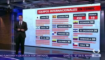 Suman 451 rescatistas y especialistas extranjeros que apoyan a México tras sismo