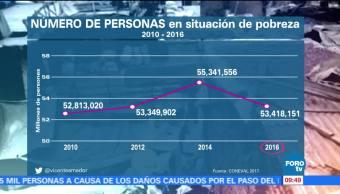 Historias Cuentan Pobreza Mexico Vicente Amador