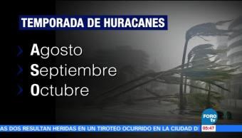 Huracanes Potentes Efectos Cambio climático