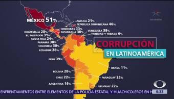 México encabeza índice de percepción de corrupción en América Latina