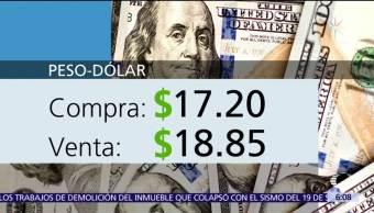 El dólar se vende en $18.85