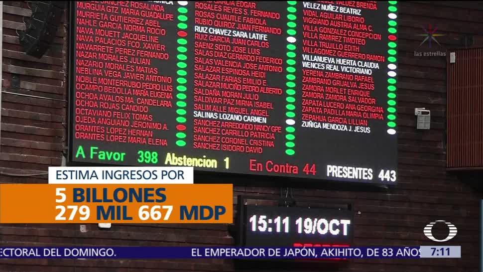 Cámara de Diputados aprueba Ley de Ingresos 2018