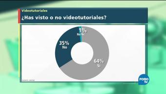Colaboración Semanal Yamil Nares Videotutoriales México