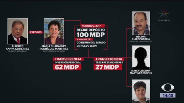 Liberan a dirigente del PT en Aguascalientes